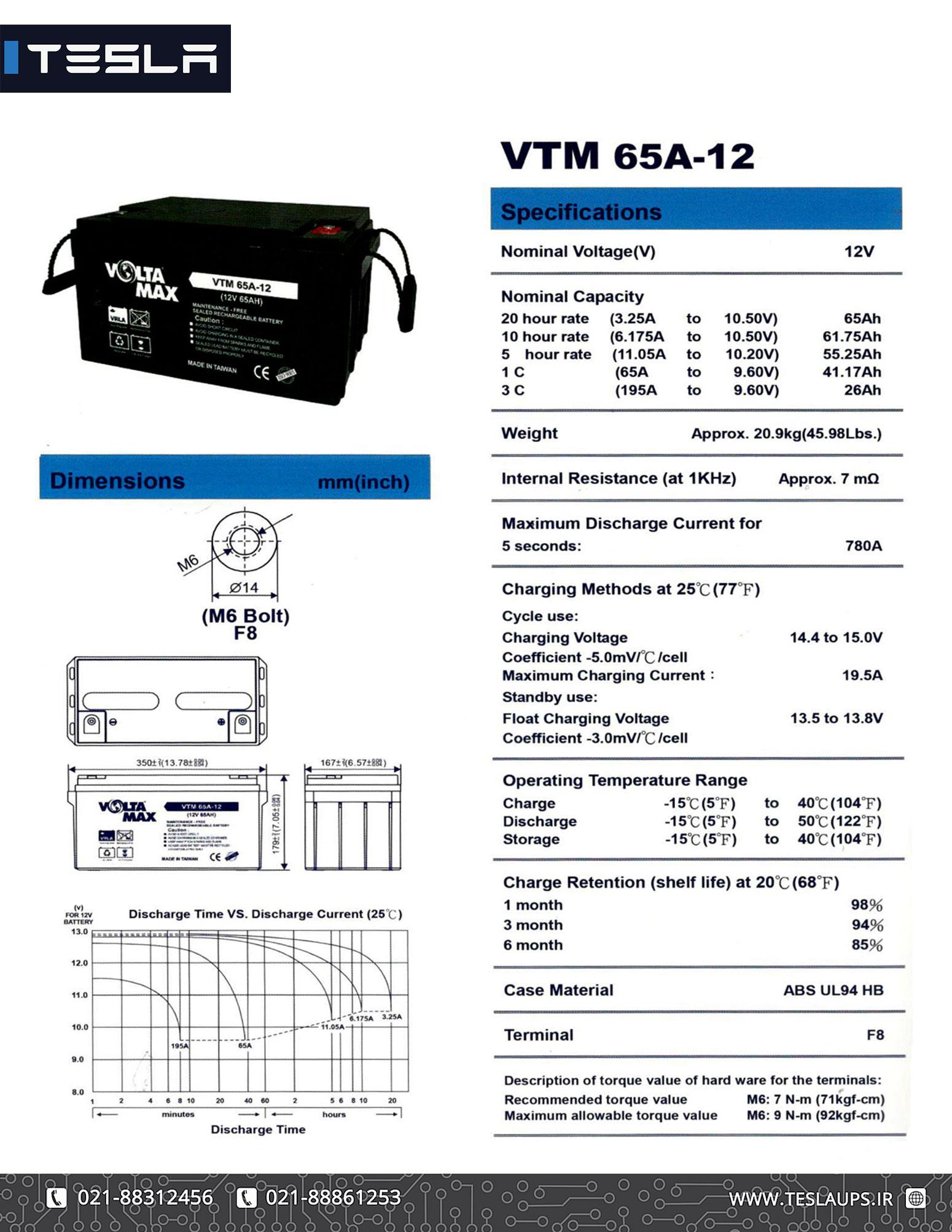 کاتالوگ باتری 65 آمپر ولتامکس
